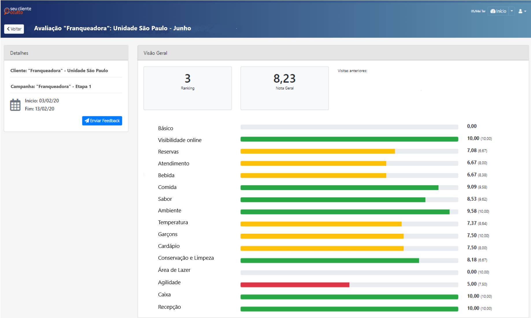 Captura de tela da plataforma Seu Cliente Oculto.